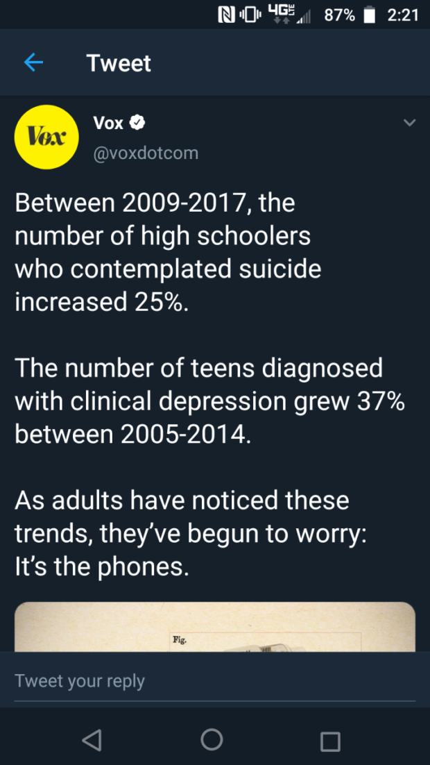 """[Blunt-""""GE"""" 87% I 2:21 6 Tweet Vox 9 v @voxdotcom Between 2009-2017, the number of high schoolers who contemplated suicide increased 25%. The number of teens diagnosed with clinical depression grew 37% between 2005-2014. As adults have noticed these trends, they've begun to worry: It's the phones. Tweet your reply <1 0 D https://inspirational.ly"""