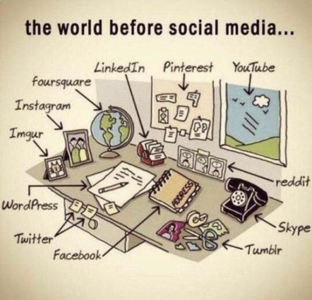 F *1 the world before social medla... LinkedIn https://inspirational.ly