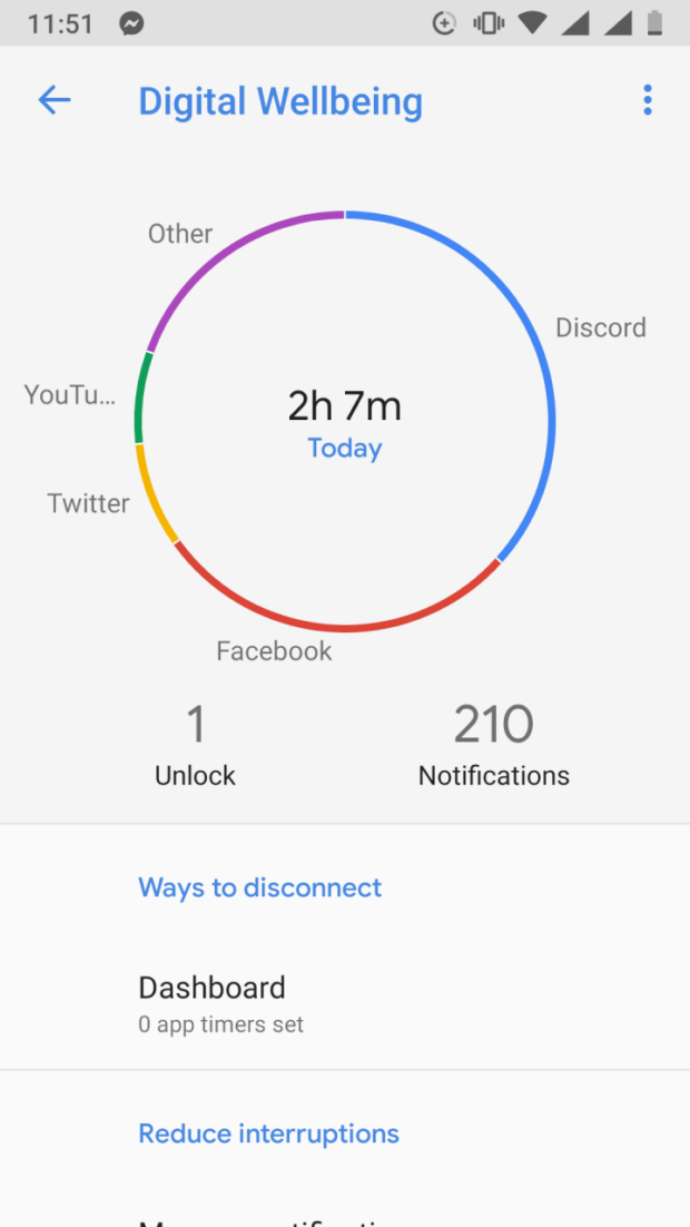 11:51 a (a «D» V A A I 6 Digital Wellbeing Other Discord YouTu... ( 2h 7m Today Twitter Facebook Unlock Notifications Ways to disconnect Dashboard 0 app timers set https://inspirational.ly
