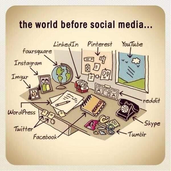 'l the world before social media... . LinkedIn Pinfera'f YouTube https://inspirational.ly